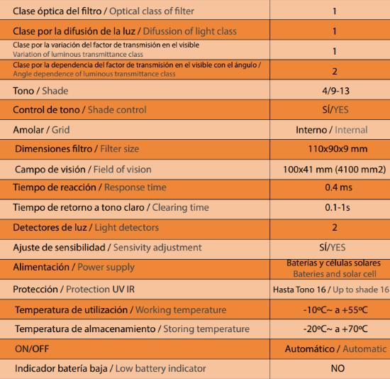 Características filtro climax 420